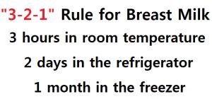3-2-1 Rule for Breast Milk